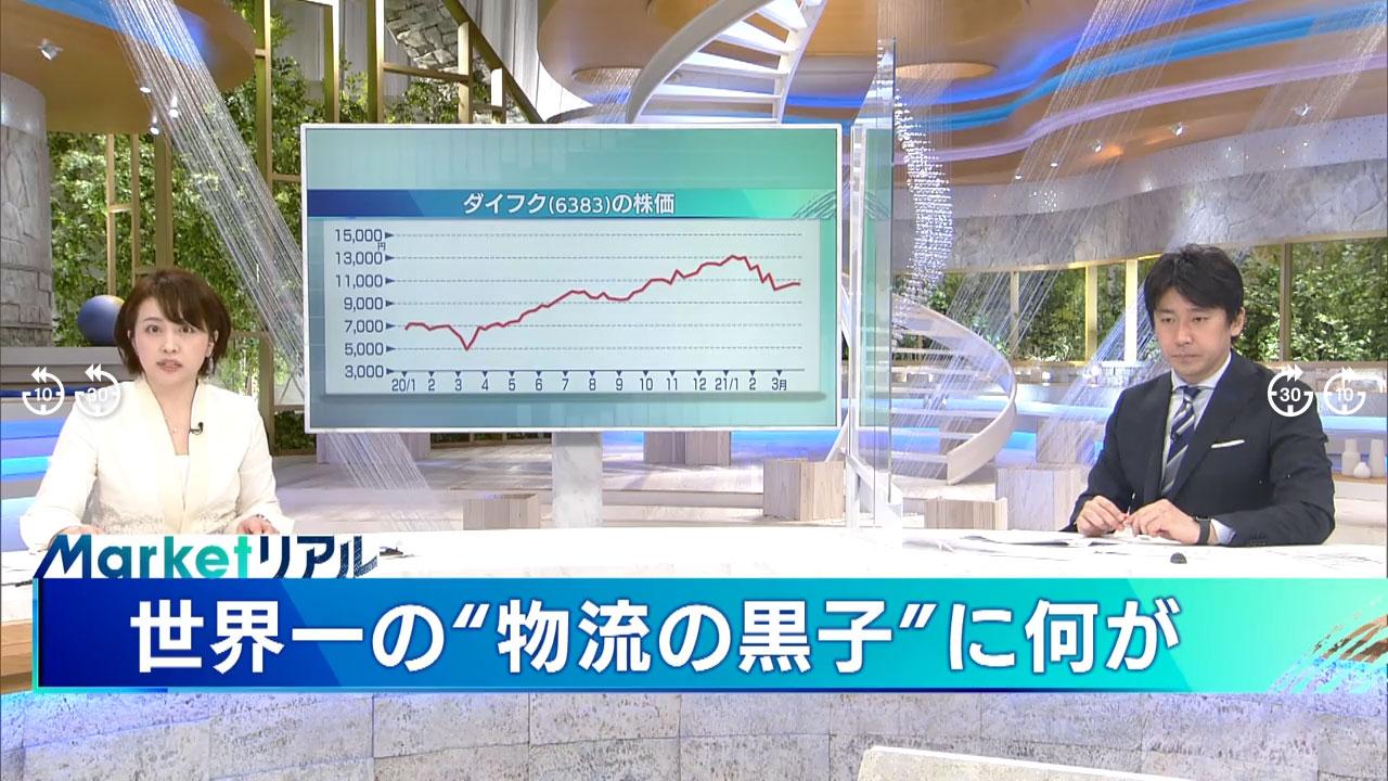 だ いふく 株価